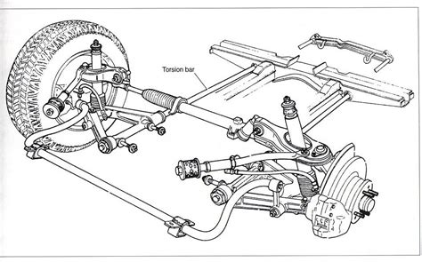 Install Brake Diagram 1987 Nissan Maxima Undercarriage by How To Fix Steering Wheel Shimmy