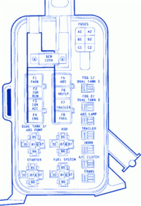 dodge dually  fuse boxblock circuit breaker diagram carfusebox