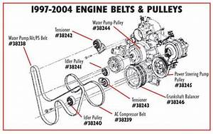 Are There Two Idler Pulleys Or Just One  Replacing Belt