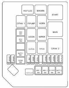 hyundai tucson 2005 2009 fuse box diagram auto genius With atm fuse box