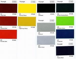 Suzuki Motorcycle Color Codes