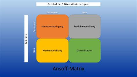 ansoff matrix beispiel definition und erklaerung ionos