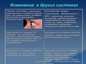 Лечение простатита и аденомы.