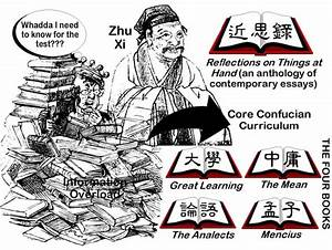 Analects - Confucianism