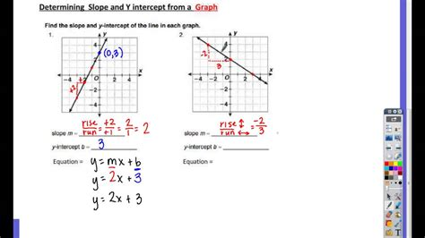 notes lesson   determining slope   intercept