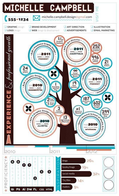 Graphic Design Resumes 2014 by 40 Creative Cv Resume Designs Inspiration 2014 Web Graphic Design Bashooka