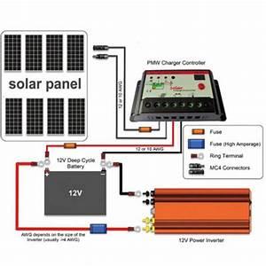 1500w 3000w  Peak  Dc 12v 240v Car Charger Car Solar Power Inverter Converter Adapter