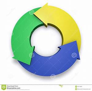 Business Arrows Cycle Chart Diagram Stock Illustration