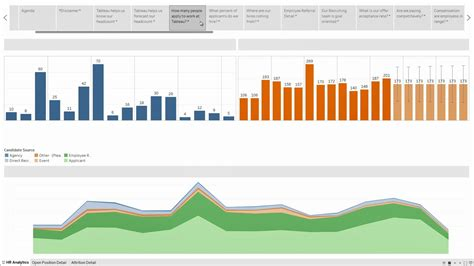 tableau   hr headcount tracking compensation