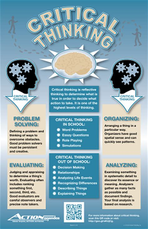 critical thinking poster poster  classroom