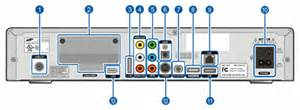 Samsung HD Digital Cable Box