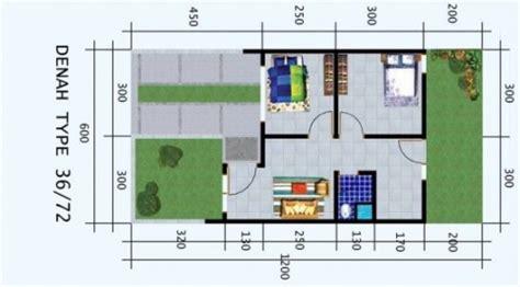 gambar rumah type  minimalis modern