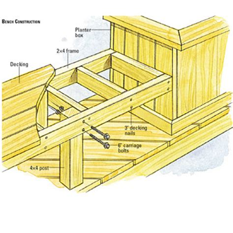 Freestanding Deck Plans Free by Building A Bench With Planters Freestanding Decks How