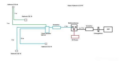 kabel deutschland login rechnung muster rechnung vodafone