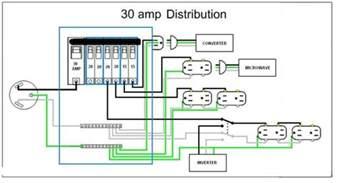 similiar travel trailer inverter wiring diagram keywords rv converter charger wiring diagram wiring schematic my subaru