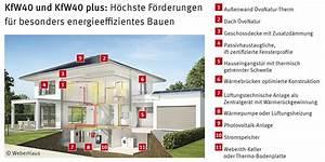 Kfw 40 Haus : bares geld sparen mit energie effizienzh user ~ A.2002-acura-tl-radio.info Haus und Dekorationen