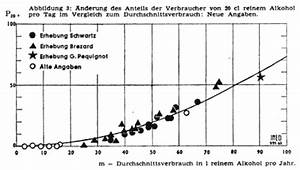 Reinen Alkohol Berechnen : sully ledermann alkoholismus alkoholkonsum ~ Themetempest.com Abrechnung