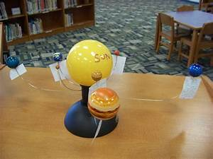 Creative Solar System Project - Pics about space