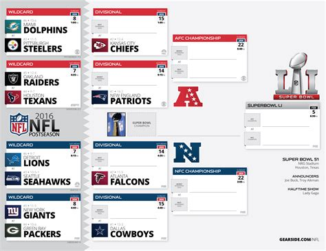 official  nfl playoff schedule tigerdroppingscom