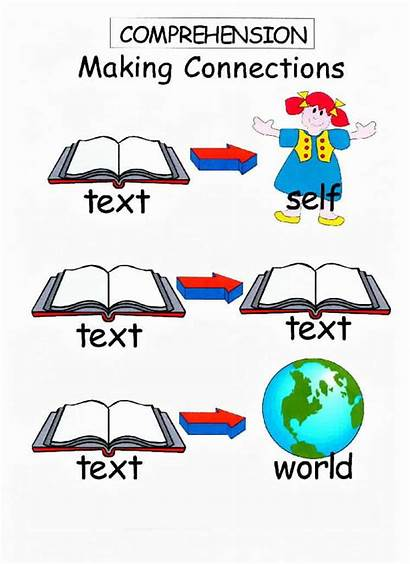 Connections Text Making Reading Self Clipart Strategy