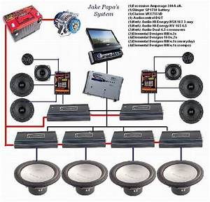 10 Best Car Audio Images On Pinterest Car Sound Systems