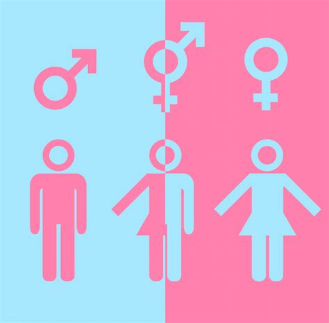 What Is A Gender Neutral Bathroom by What Is The Transgender Bathroom Bill Controversy Really