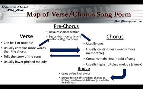 verse chorus song form raymelograne