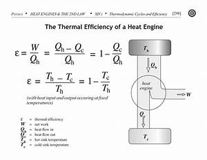 Heat Engine  Heat Engine Efficiency