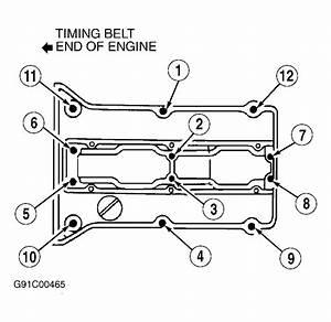 1993 Isuzu Stylus Serpentine Belt Routing And Timing Belt