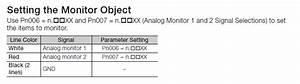 Yaskawa Analog Monitor
