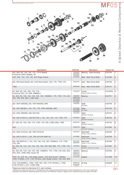 Free Parts Linkage Manual Electrical Series Ford Backhoe