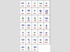 Myanmar alphabets MYANMAR LANGUAGE in 2019 Pinterest