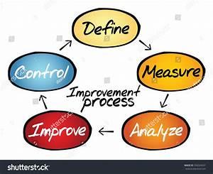 Improvement Process Diagram  Business Concept Stock Photo