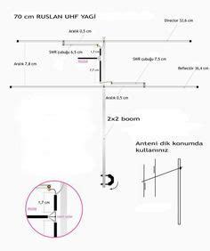 n3jnc 3 element yagi fox beam antenna ham radio and stuff fox