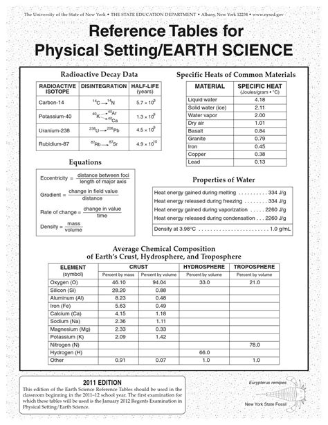 nys chemistry reference table earth science reference table review sheet designer