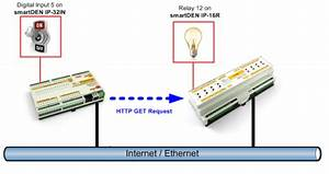 How Does A Relay Box Work