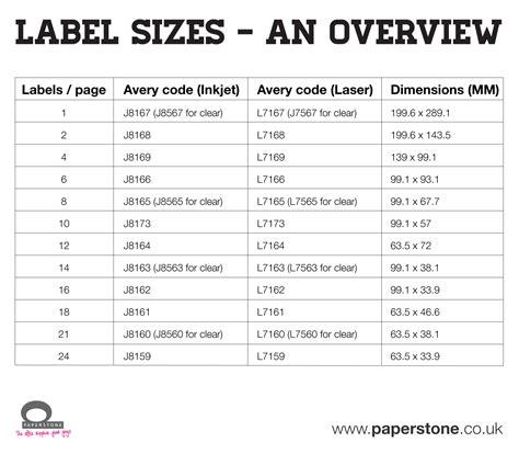 avery label sizes avery label sizes