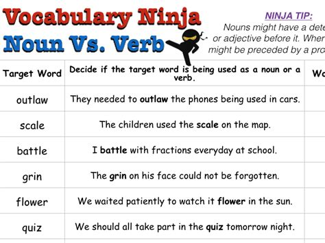 Nouns may be formed from verbs, adjectives or other nouns. Noun Vs. Verb   Teaching Resources