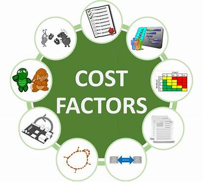 Embedded Costs Industrial Consider Designing Cost Factors