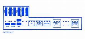 2000 Cavalier Fuse Box Diagram : chevy cavalier 2004 mini fuse box block circuit breaker ~ A.2002-acura-tl-radio.info Haus und Dekorationen