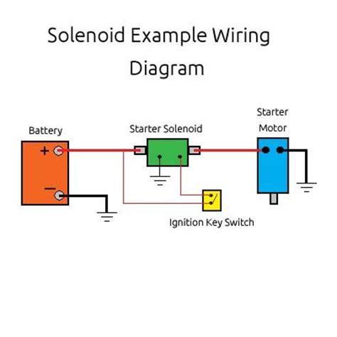 Caravansplus Battery Isolator Post Amp