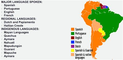 Language Spoken In Latin America Bookmark Milfs