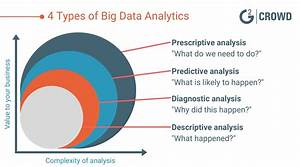 What Is Big Data  A Complete Guide