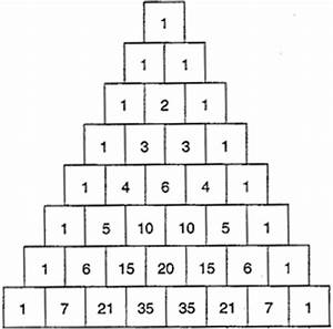 Was Pascal's Triangle Pascal's?: Introduction