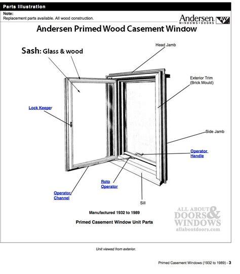 anderson casement windows parts  benshing ju