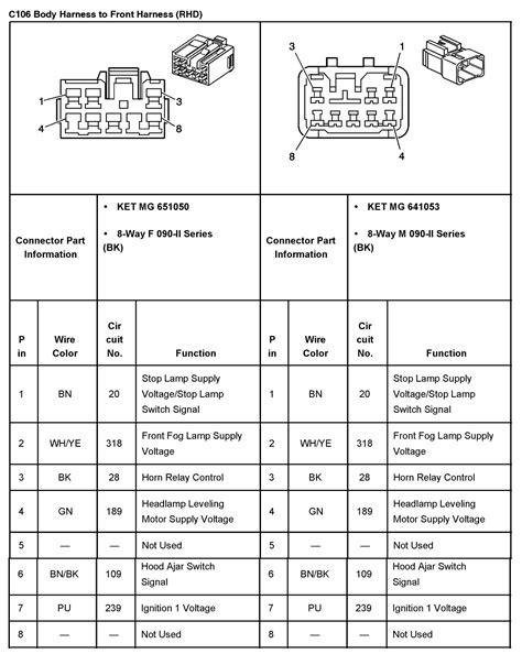 Aveo Master Connector List Diagrams