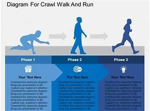Diagram For Crawl Walk And Run Flat Powerpoint Design