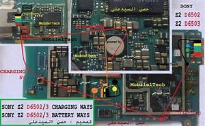Sony Xperia Z2 Diagram