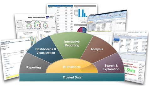 sap businessobjects bi reporting  analysis tools sap