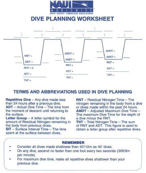 naui dive planning worksheet summer divers